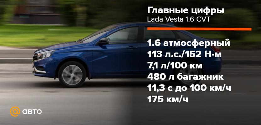 Hyundai Solaris или Lada Vesta – что лучше с автоматом?